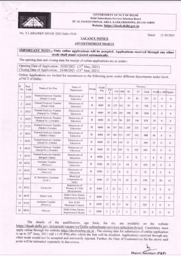 Delhi DSSSB Exam Notification 2021